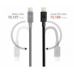 CABLE CHARGER KEVLAR ZUS...
