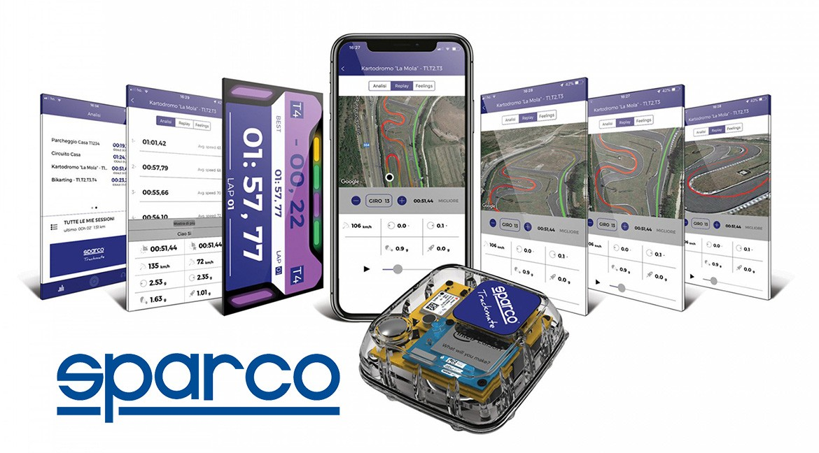 Sparco Trackmate, a new tool